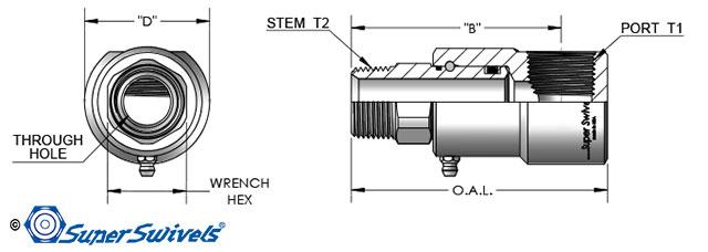 CAD 90 Degree Swivel