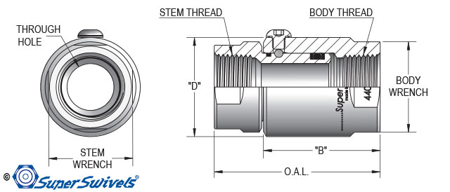 Stainless Steel CAD